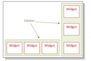 Struktura sidebaru a widgetu