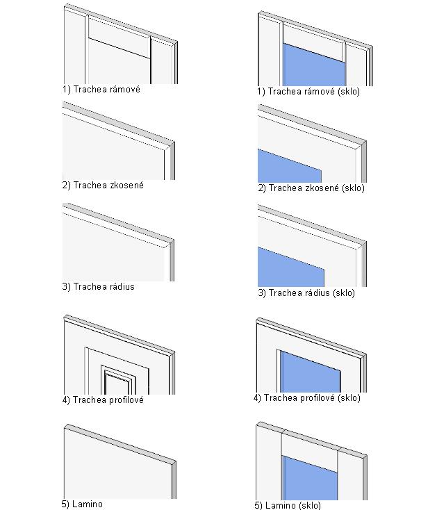Seznam dveří pro symboly skříněk zdarma