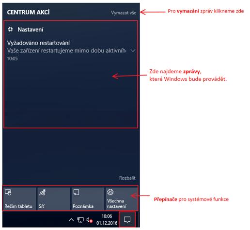 strucny_prehled_centrum_akci