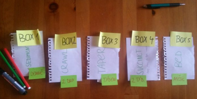 Boxi pro učení anglických slovíček pomocí kartiček