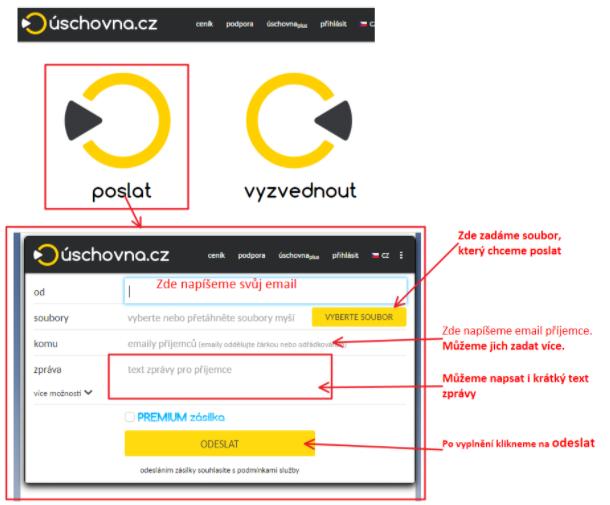 Co musíme vyplnit při odeslání souboru emailem v aplikaci uschovna.cz